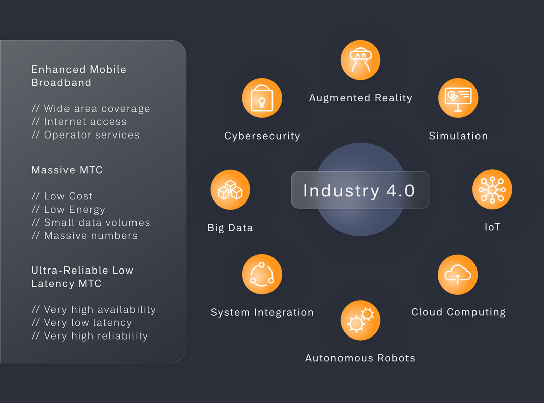 Overview of the future technology 5g